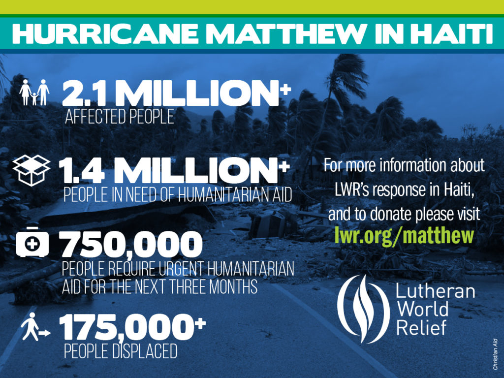 Hurricane Matthew in Haiti: 2.1 Million affected people; 1.3 million people in need of humanitarian aid; 750,000 people require urgent aid; 175,000+ people displaced